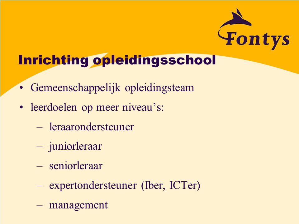 Inrichting opleidingsschool