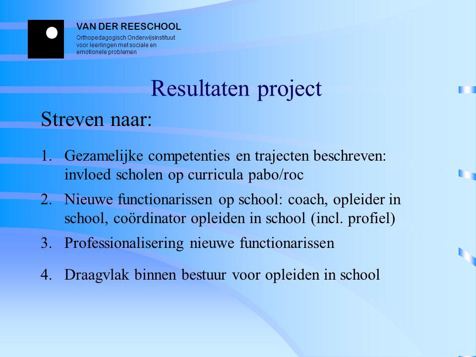 Resultaten project Streven naar: