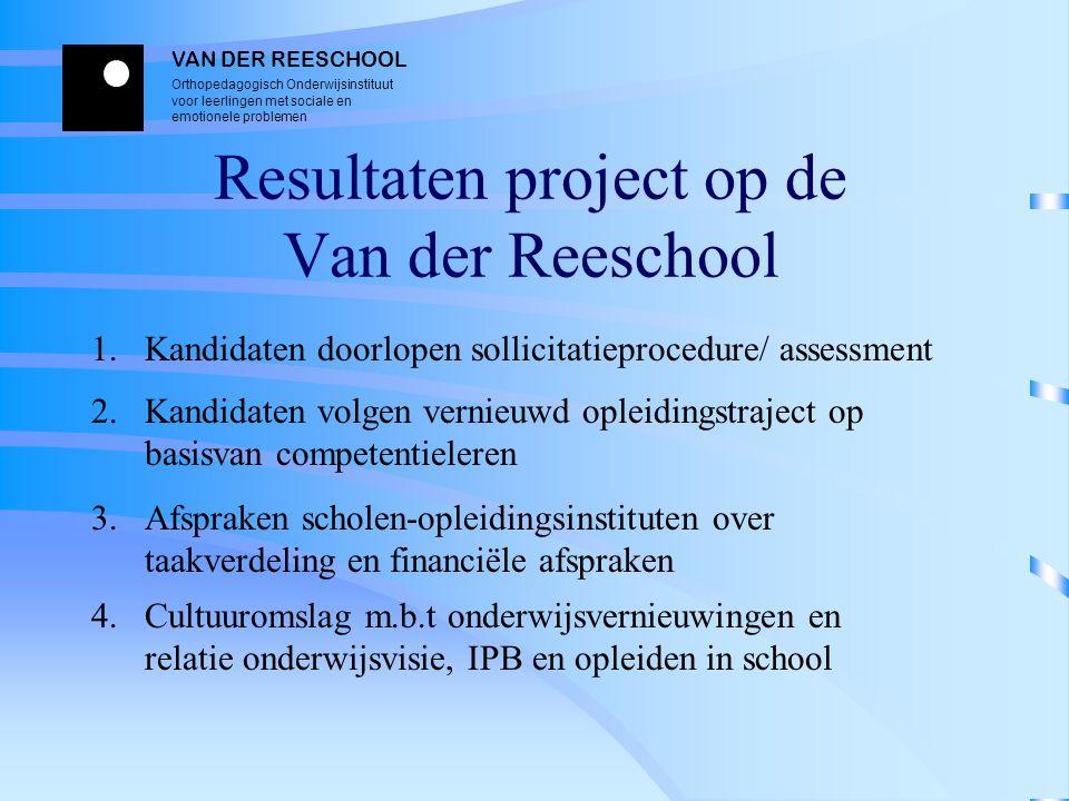 Resultaten project op de Van der Reeschool