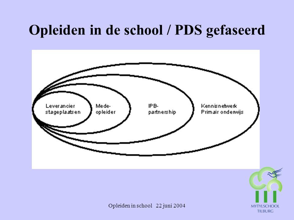 Opleiden in de school / PDS gefaseerd
