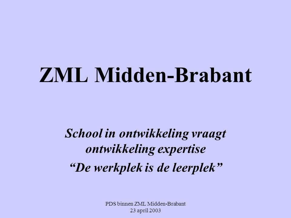 ZML Midden-Brabant School in ontwikkeling vraagt ontwikkeling expertise. De werkplek is de leerplek