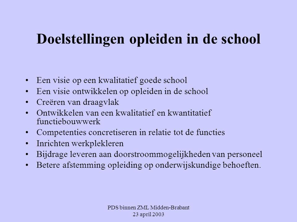 Doelstellingen opleiden in de school