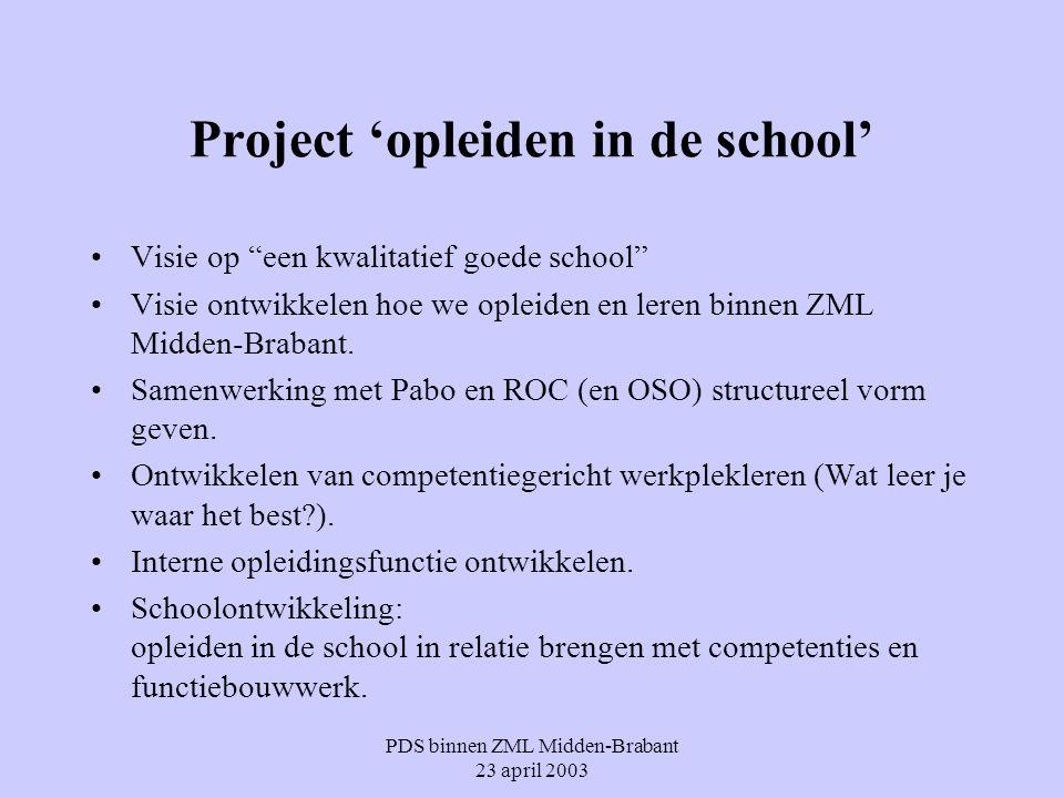 Project 'opleiden in de school'