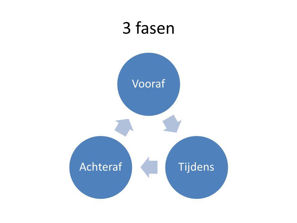 3 fasen Vooraf Tijdens Achteraf