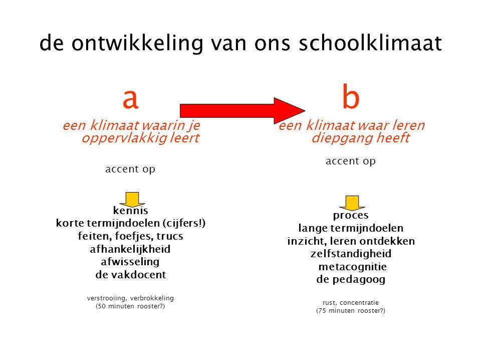 de ontwikkeling van ons schoolklimaat