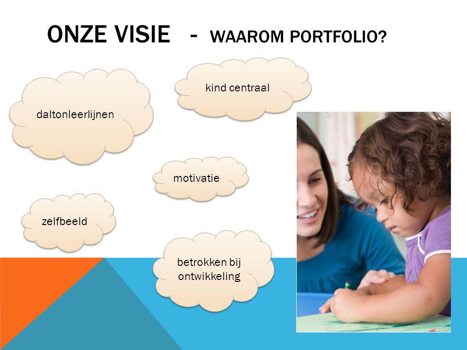 Onze visie - waarom portfolio