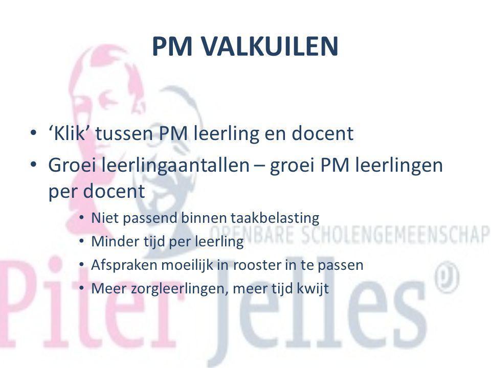 PM VALKUILEN 'Klik' tussen PM leerling en docent