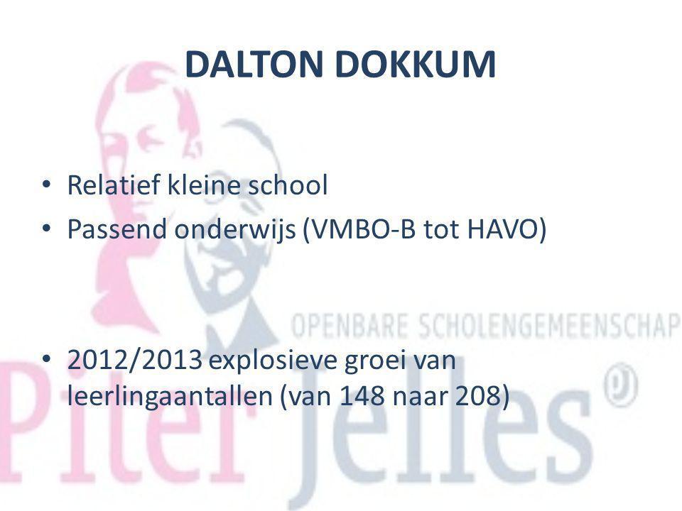 DALTON DOKKUM Relatief kleine school