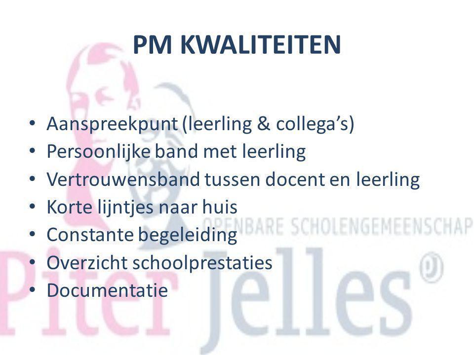 PM KWALITEITEN Aanspreekpunt (leerling & collega's)