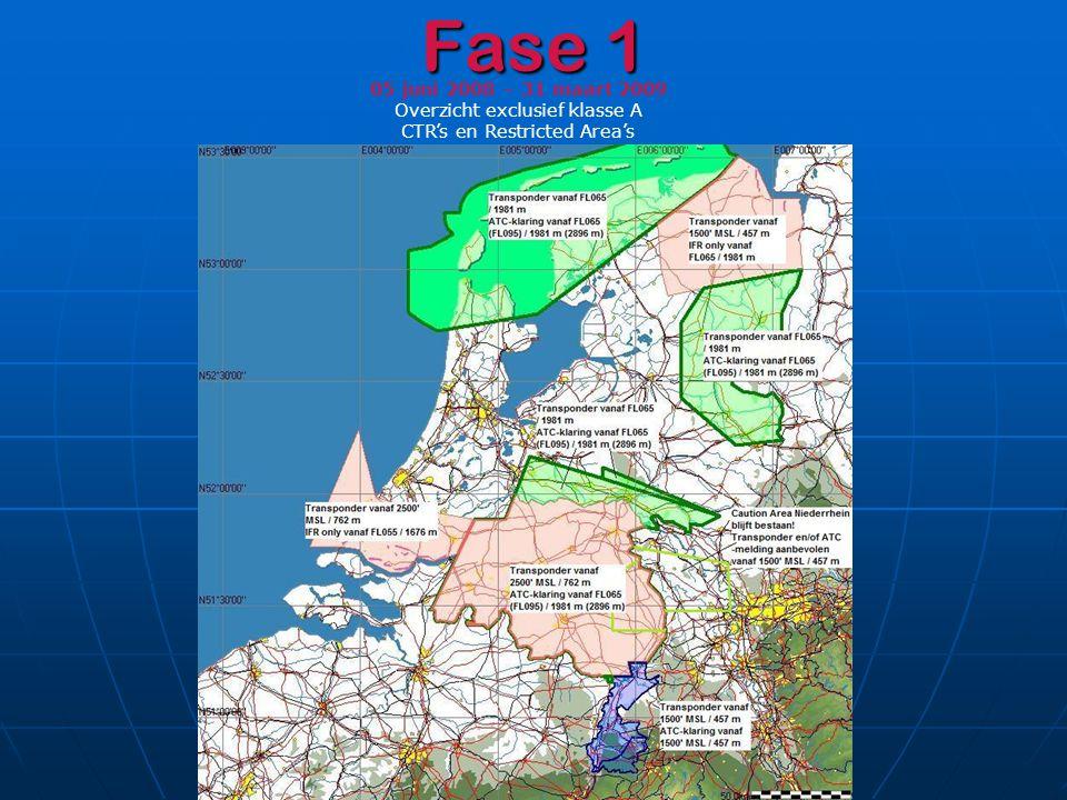 Fase 1 05 juni 2008 – 31 maart 2009 Overzicht exclusief klasse A