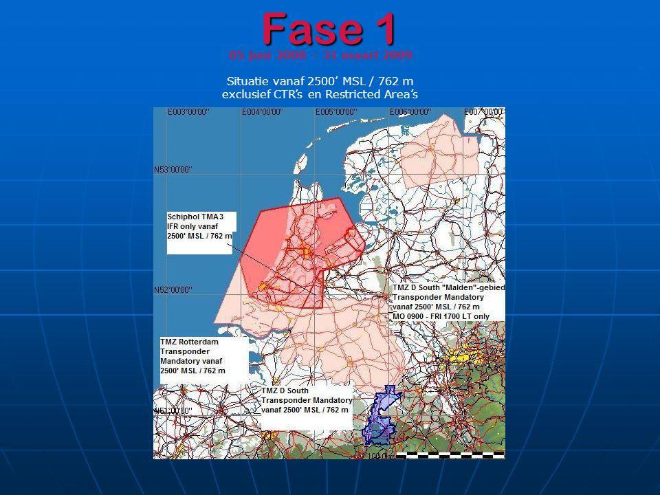 Fase 1 05 juni 2008 – 31 maart 2009 Situatie vanaf 2500' MSL / 762 m