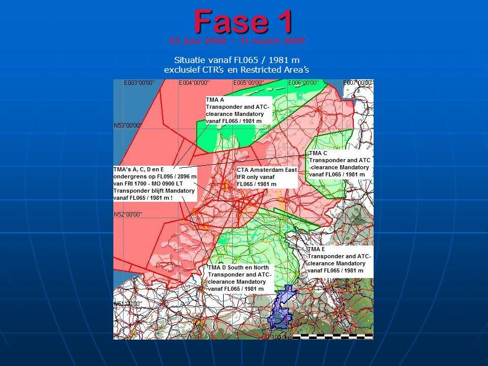 Fase 1 05 juni 2008 – 31 maart 2009 Situatie vanaf FL065 / 1981 m