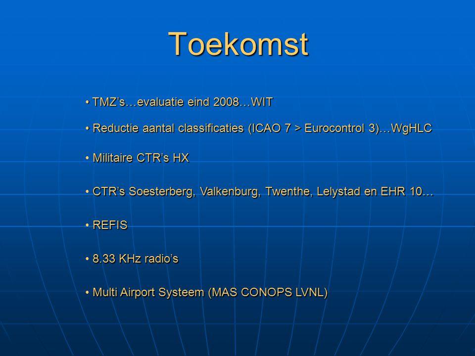 Toekomst TMZ's…evaluatie eind 2008…WIT