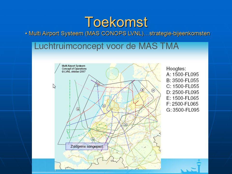 Toekomst Multi Airport Systeem (MAS CONOPS LVNL)…strategie-bijeenkomsten