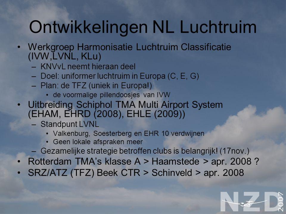 Ontwikkelingen NL Luchtruim