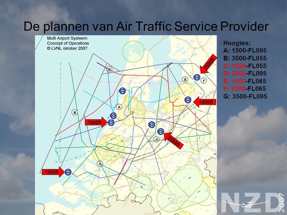 De plannen van Air Traffic Service Provider