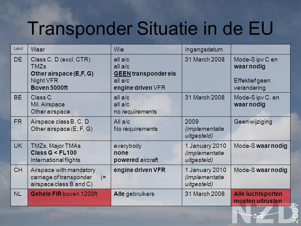 Transponder Situatie in de EU