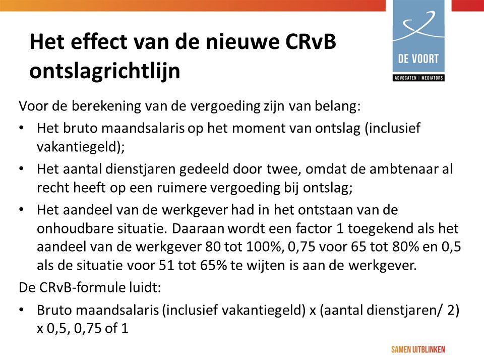 Het effect van de nieuwe CRvB ontslagrichtlijn