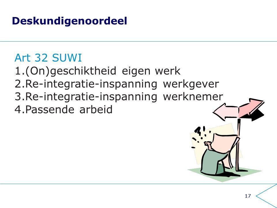 (On)geschiktheid eigen werk Re-integratie-inspanning werkgever