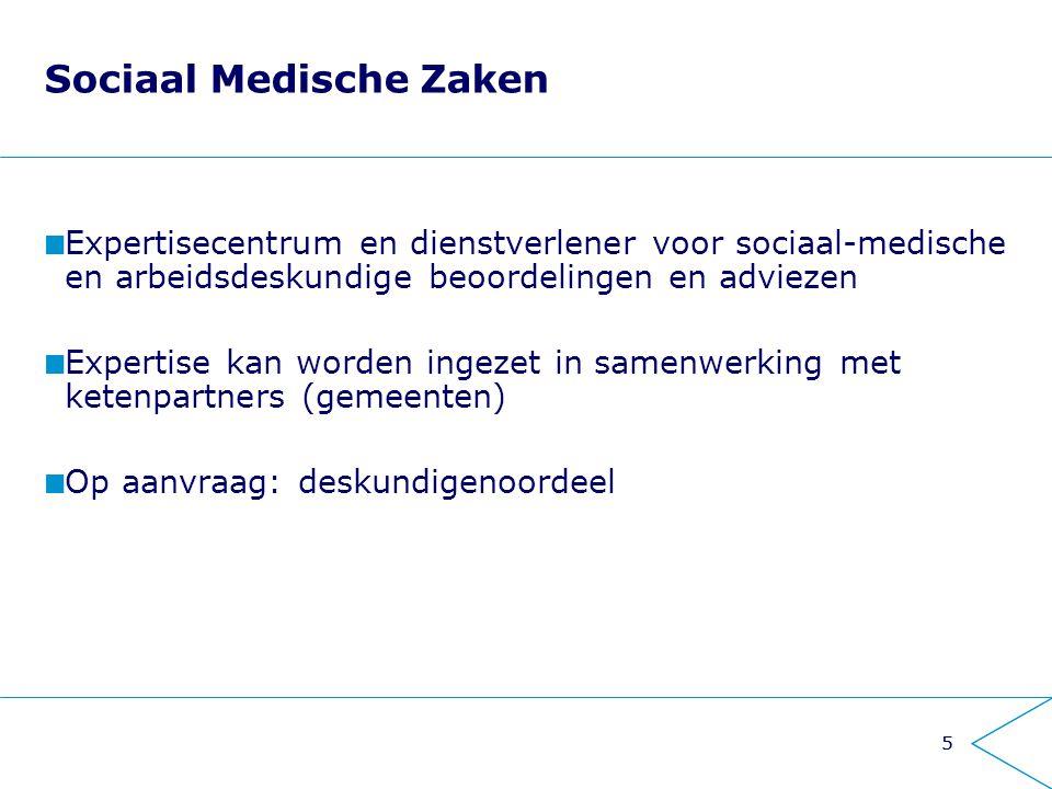 Sociaal Medische Zaken