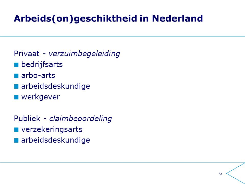 Arbeids(on)geschiktheid in Nederland