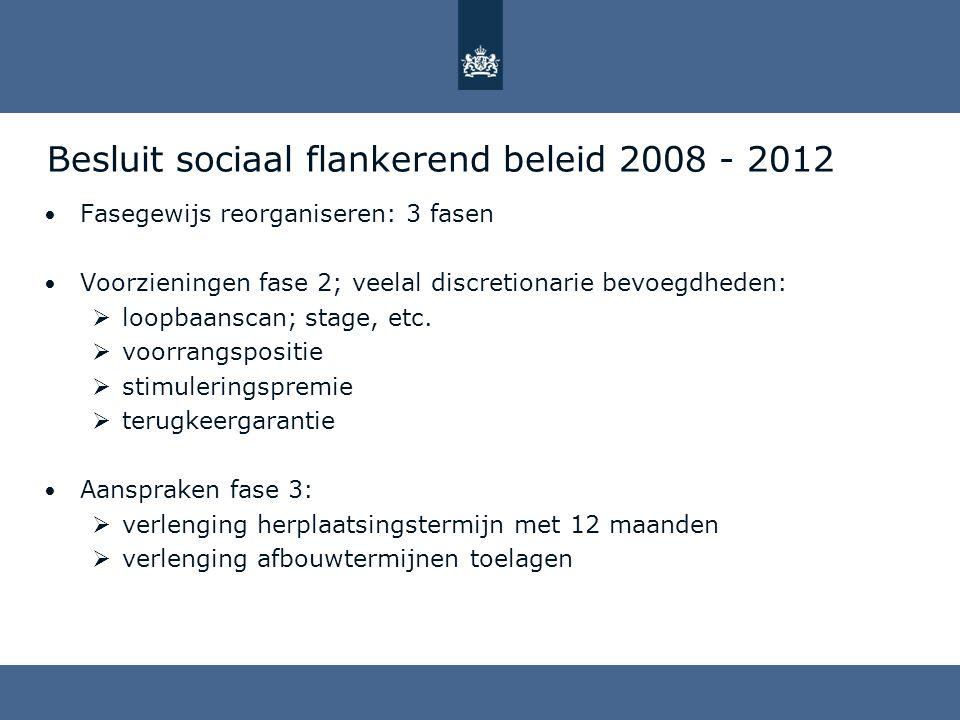 Besluit sociaal flankerend beleid 2008 - 2012