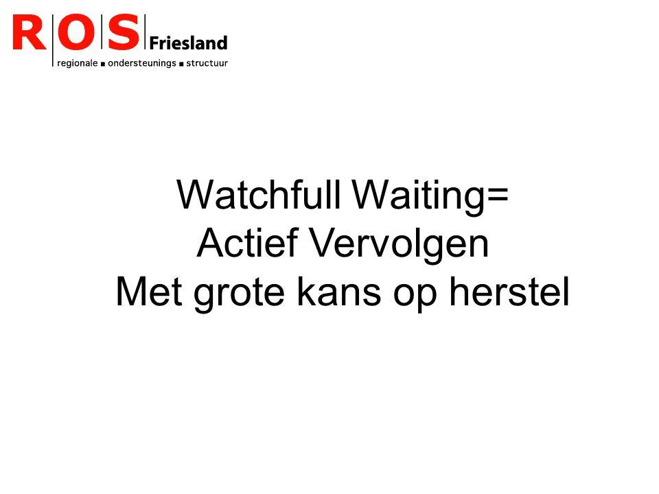 Watchfull Waiting= Actief Vervolgen Met grote kans op herstel