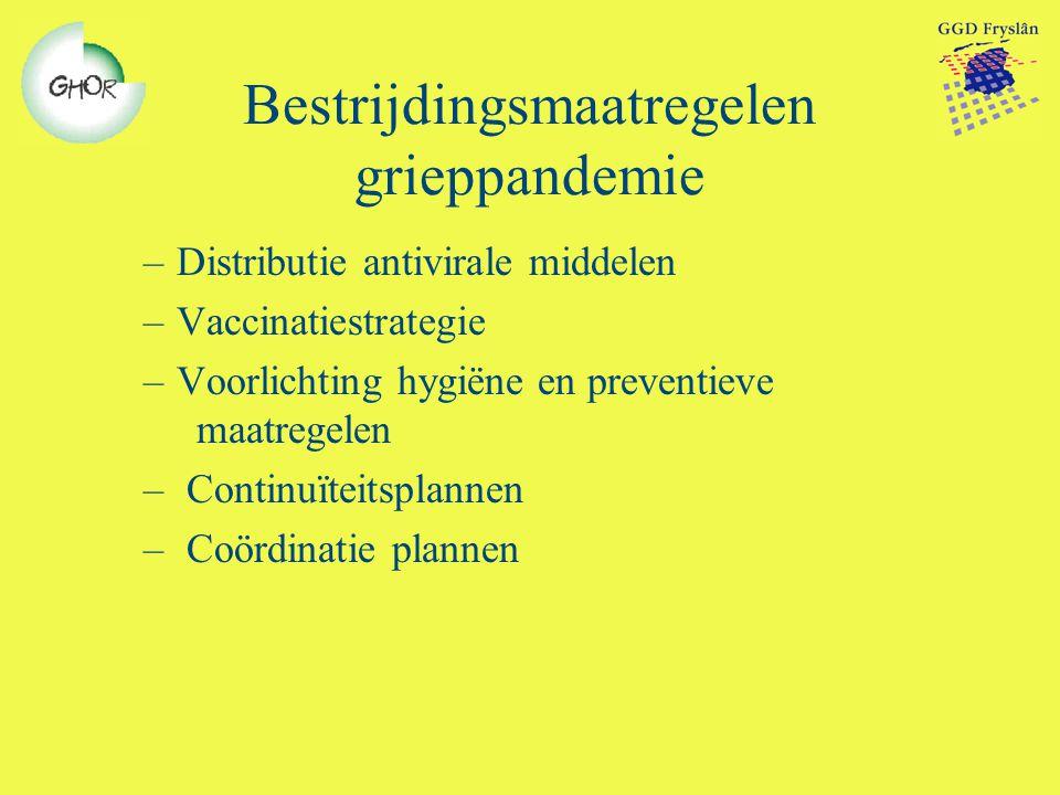 Bestrijdingsmaatregelen grieppandemie