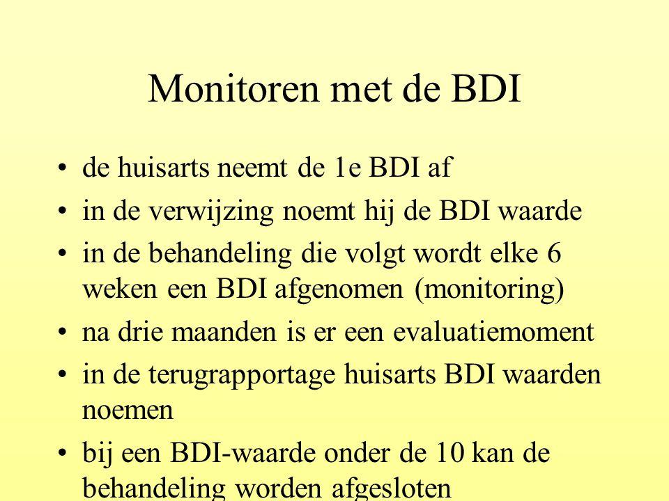 Monitoren met de BDI de huisarts neemt de 1e BDI af