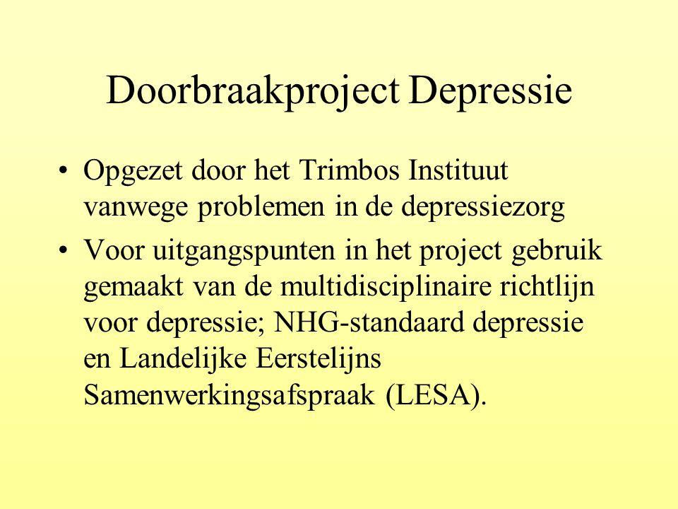 Doorbraakproject Depressie