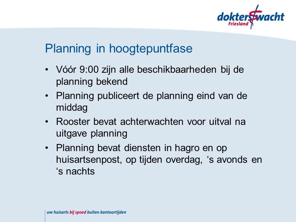 Planning in hoogtepuntfase