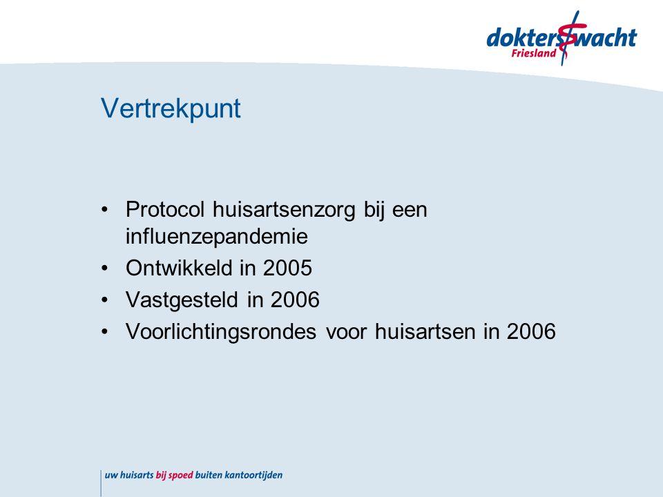 Vertrekpunt Protocol huisartsenzorg bij een influenzepandemie