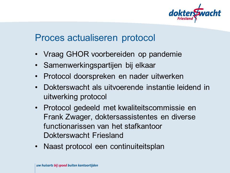 Proces actualiseren protocol