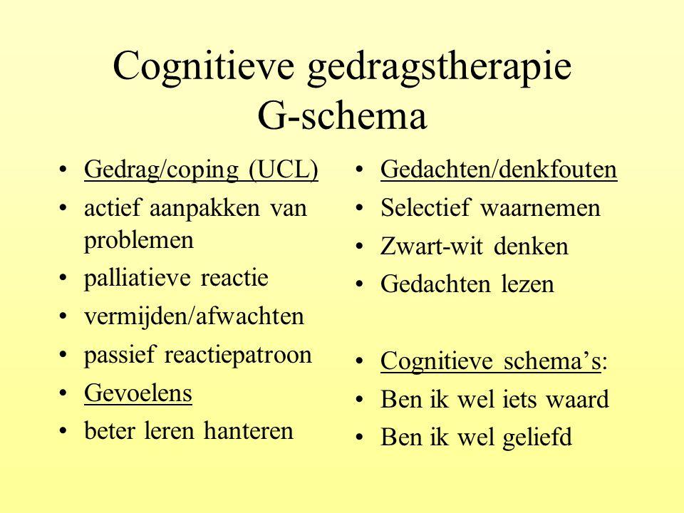 Cognitieve gedragstherapie G-schema