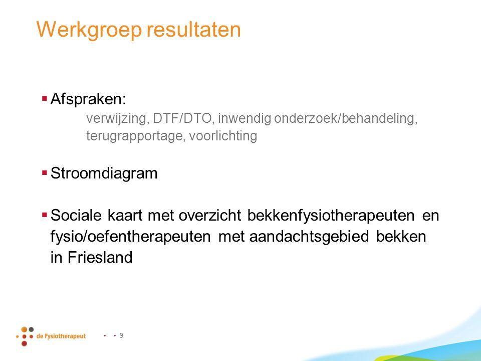 Werkgroep resultaten Afspraken: Stroomdiagram