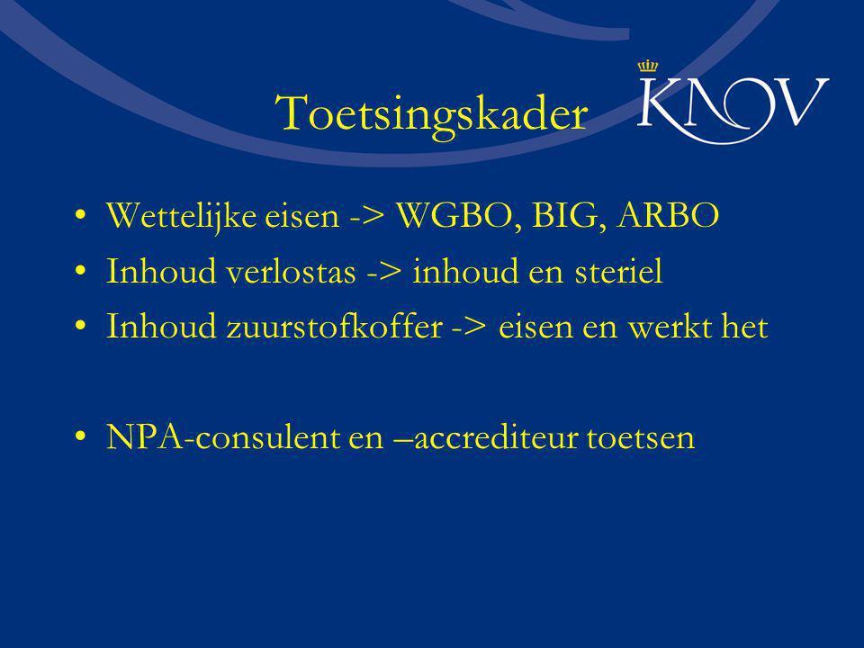 Toetsingskader Wettelijke eisen -> WGBO, BIG, ARBO