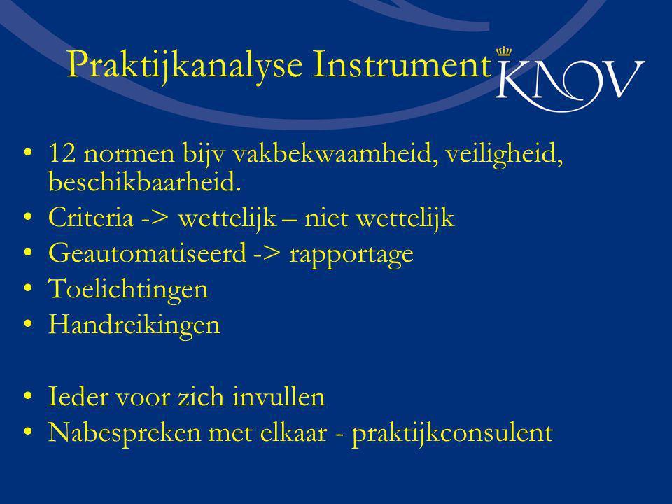 Praktijkanalyse Instrument