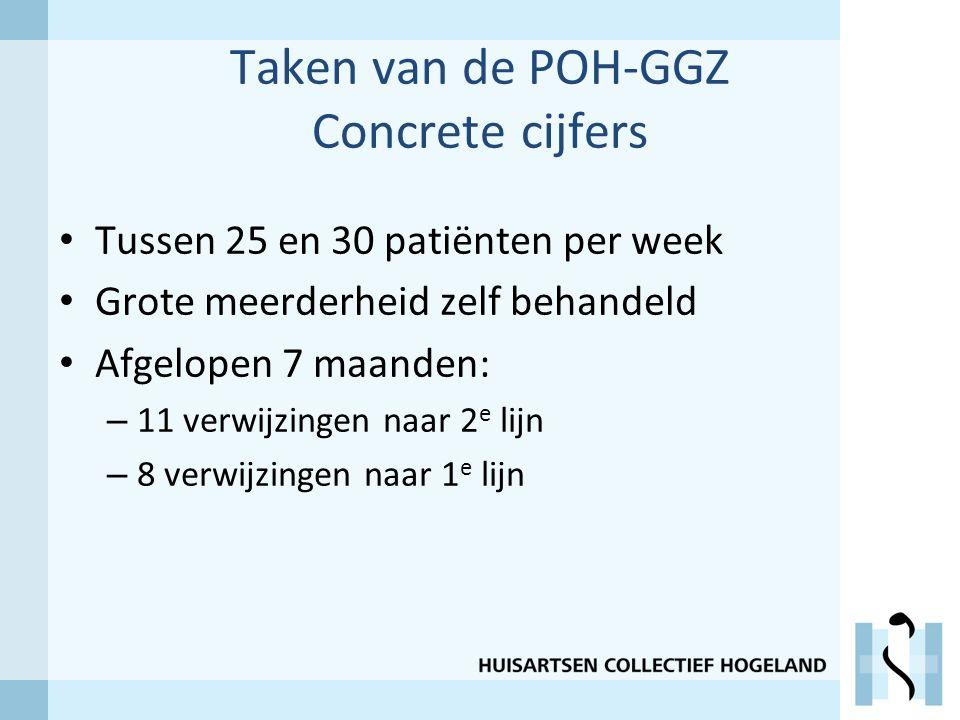 Taken van de POH-GGZ Concrete cijfers
