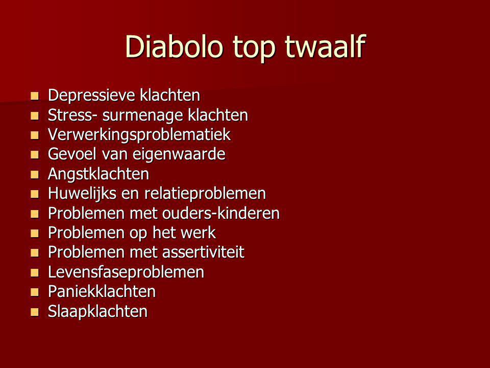 Diabolo top twaalf Depressieve klachten Stress- surmenage klachten