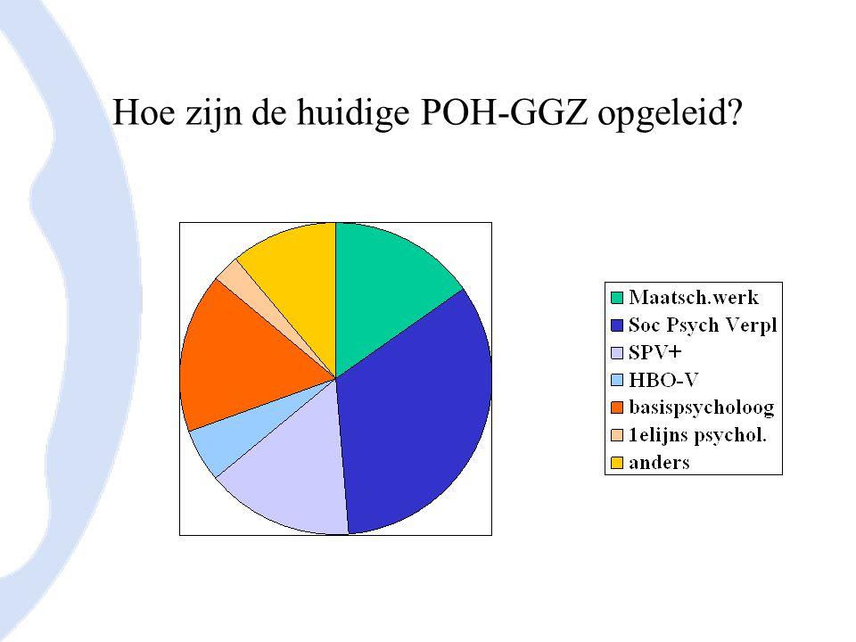 Hoe zijn de huidige POH-GGZ opgeleid