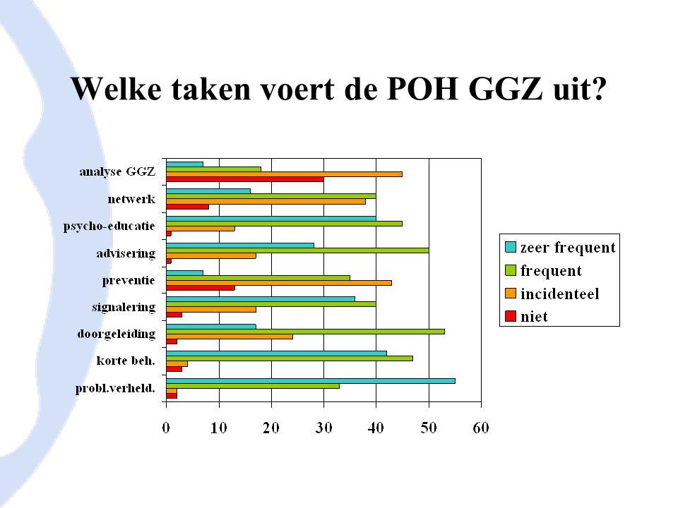 Welke taken voert de POH GGZ uit