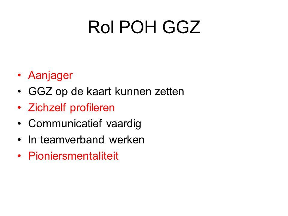 Rol POH GGZ Aanjager GGZ op de kaart kunnen zetten Zichzelf profileren