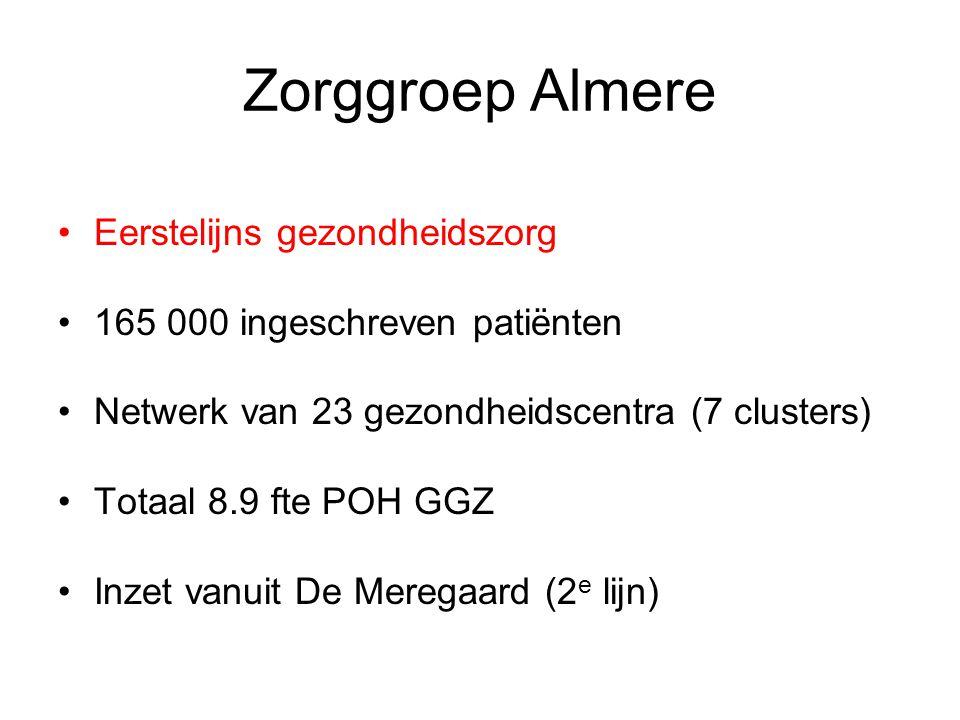 Zorggroep Almere Eerstelijns gezondheidszorg