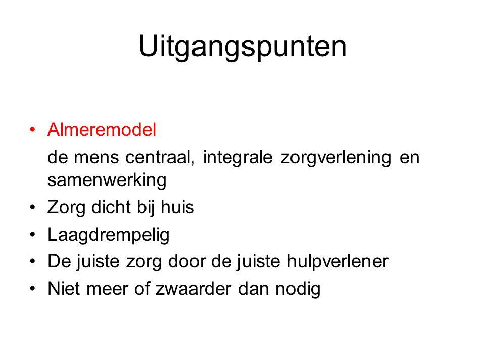 Uitgangspunten Almeremodel
