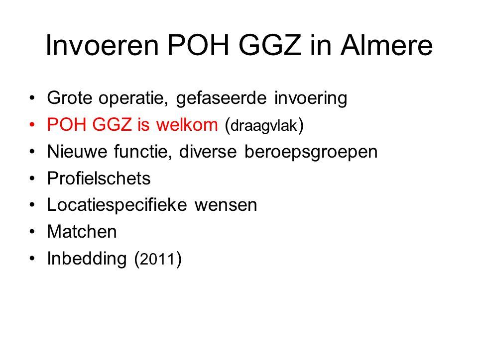 Invoeren POH GGZ in Almere