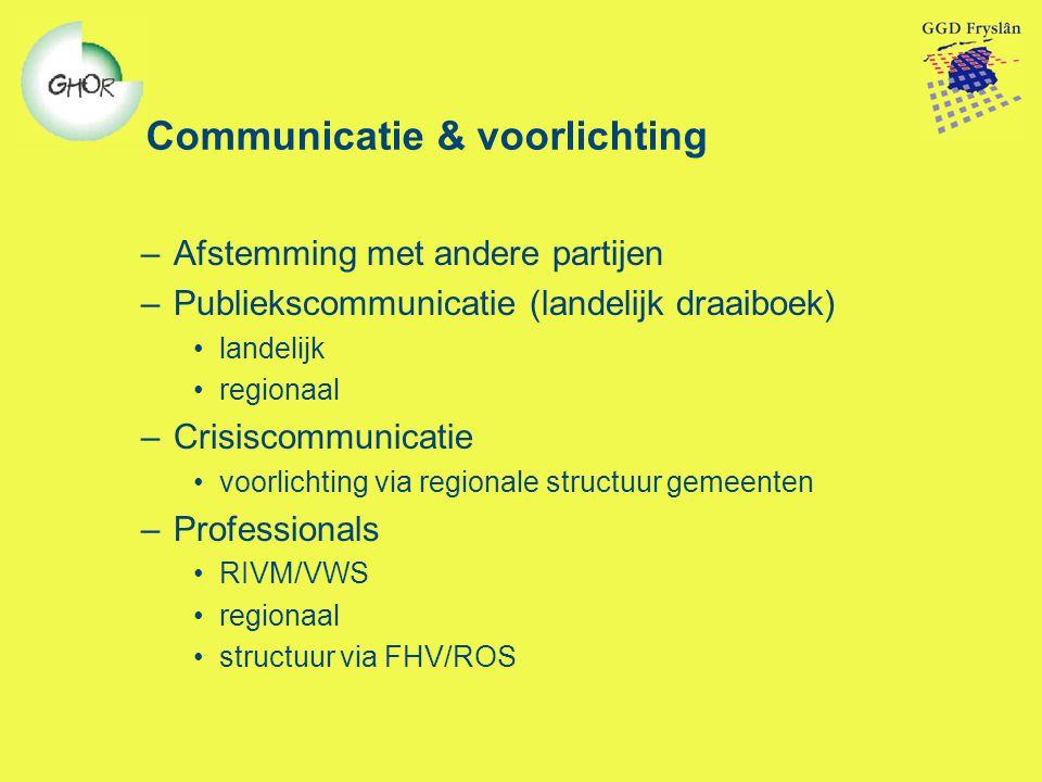 Communicatie & voorlichting