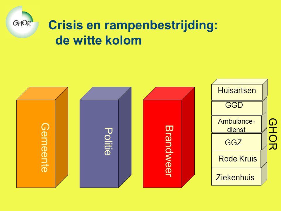Crisis en rampenbestrijding: de witte kolom