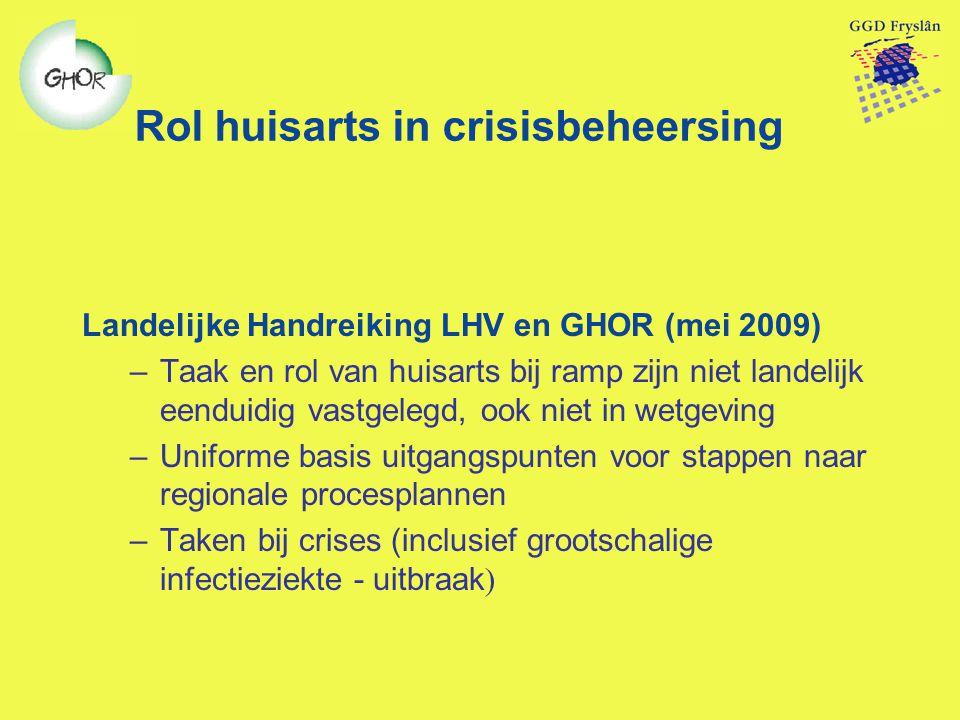 Rol huisarts in crisisbeheersing