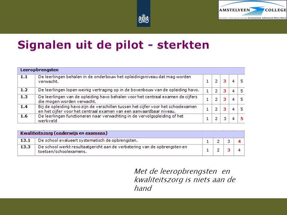 Signalen uit de pilot - sterkten