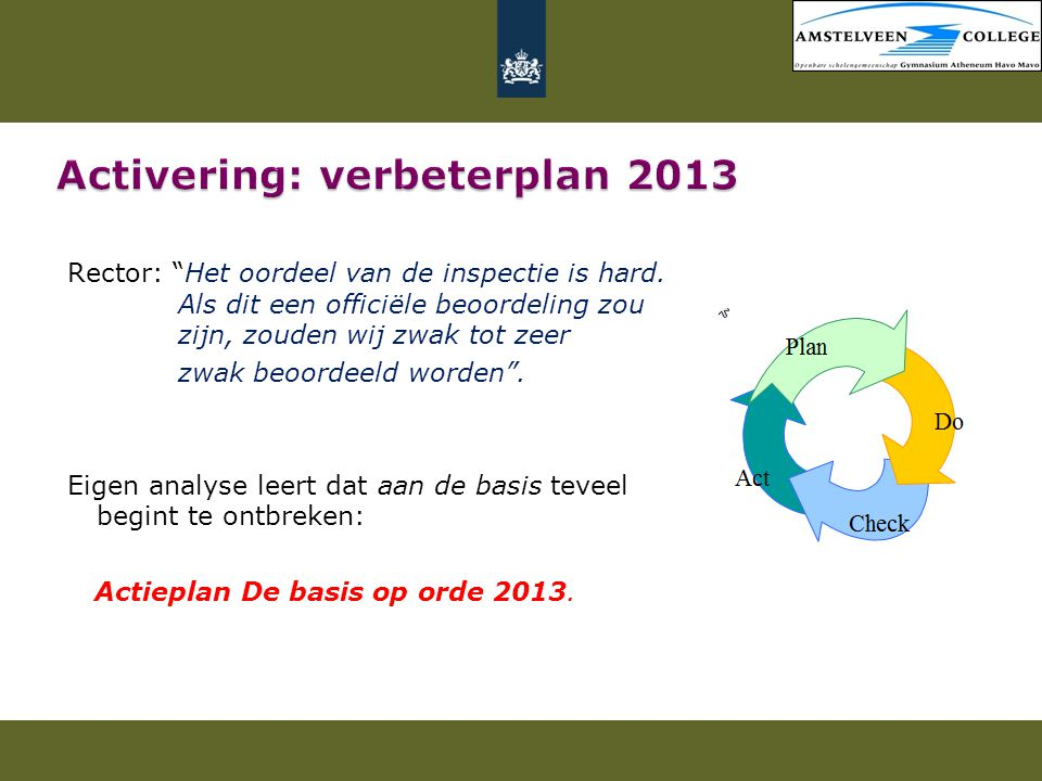Activering: verbeterplan 2013